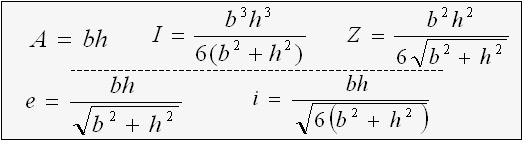 Formulas 1 - Section Properties(Area , Section Modulus