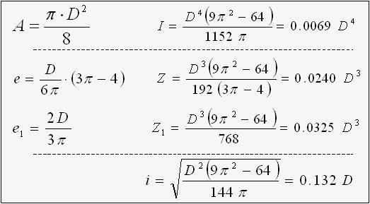 Formulas 2 - Section Properties(Area , Section Modulus